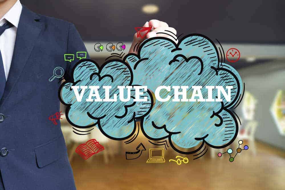 Digital Value Chains