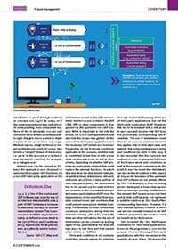 KPMG IT Asset Management