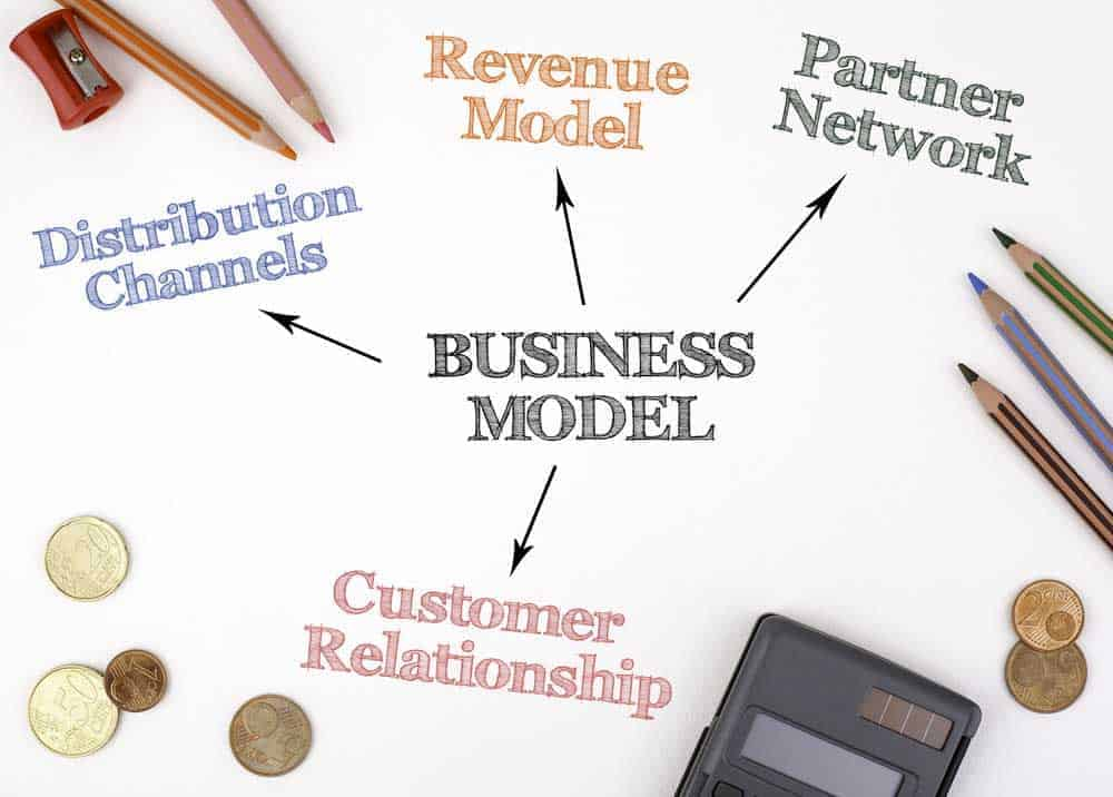 Designing your business model does not have to be hard if you follow these simple steps. [shutterstock: 406788835, stoatphoto]