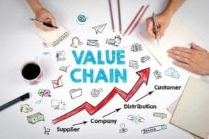 Add-Ons for SAP can help optimize your global value chains. [shutterstock: 615998927, stoatphoto]