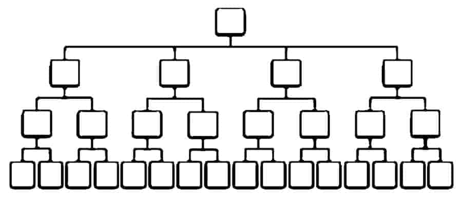 Fig. 1: Visualization of the traditional hierarchy and its silos.